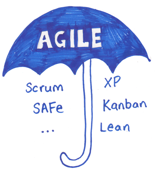 Are Agile and Scrum Different? Yes! Here's Why.