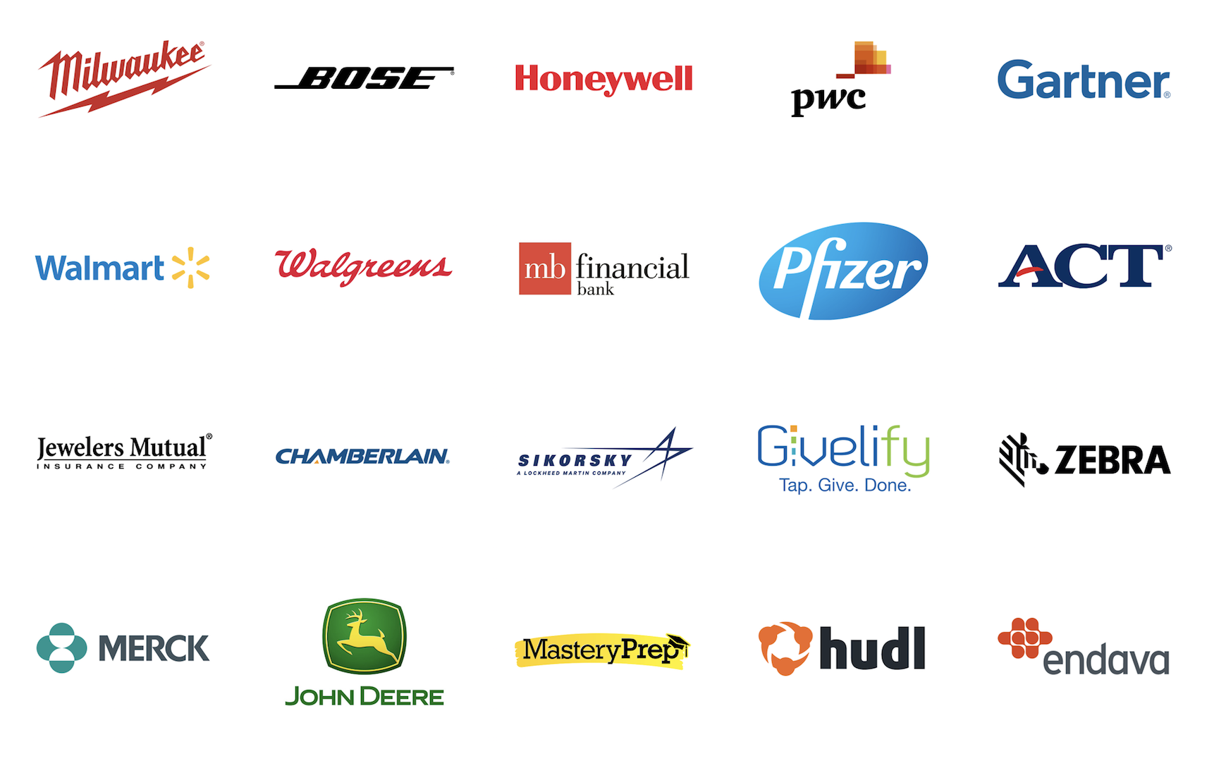 Milwaukee Tool, Bose, Honeywell, PwC, Gartner, Walmart, Walgreens, MB Financial Bank, Pfizer, ACT
